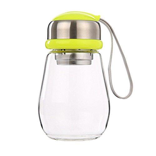 LifeWheel Cute Office Tea Cup Creative Travel Mugs Borosilicate Glass Penguin TumblersGreenB Style